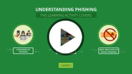understanding phishing graphic