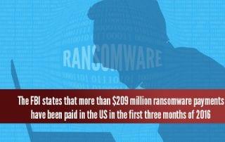 Backups for Ransomware